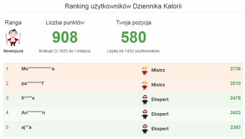 ranking dk